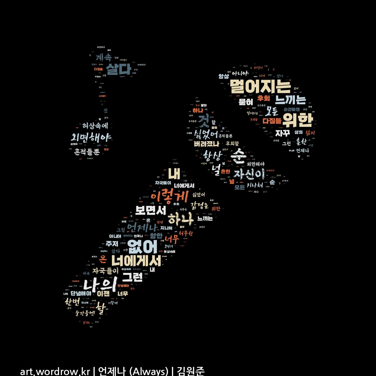 워드 클라우드: 언제나 (Always) [김원준]-6